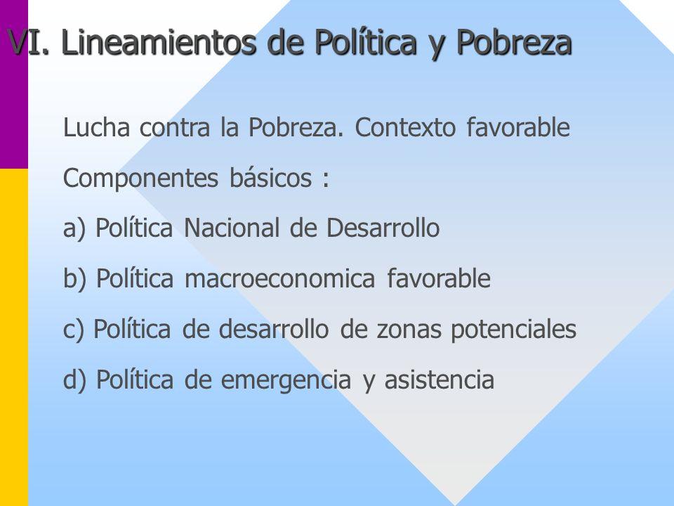 VI. Lineamientos de Política y Pobreza Lucha contra la Pobreza. Contexto favorable Componentes básicos : a) Política Nacional de Desarrollo b) Polític