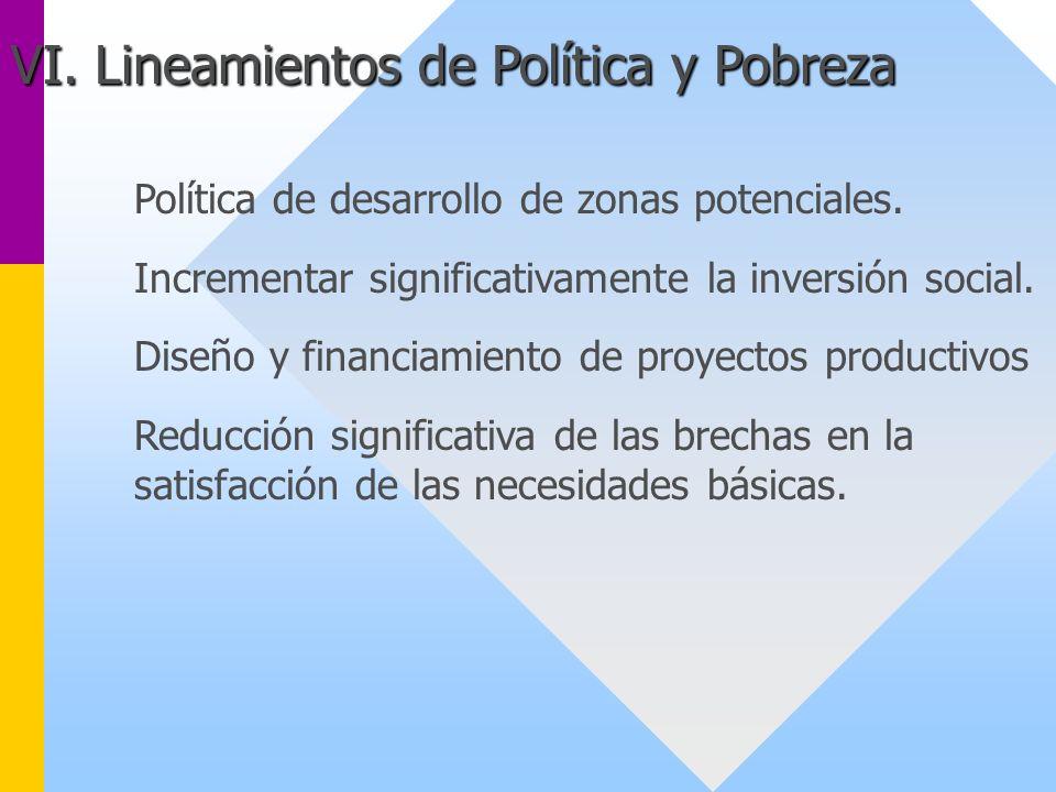 Política de desarrollo de zonas potenciales. Incrementar significativamente la inversión social. Diseño y financiamiento de proyectos productivos Redu