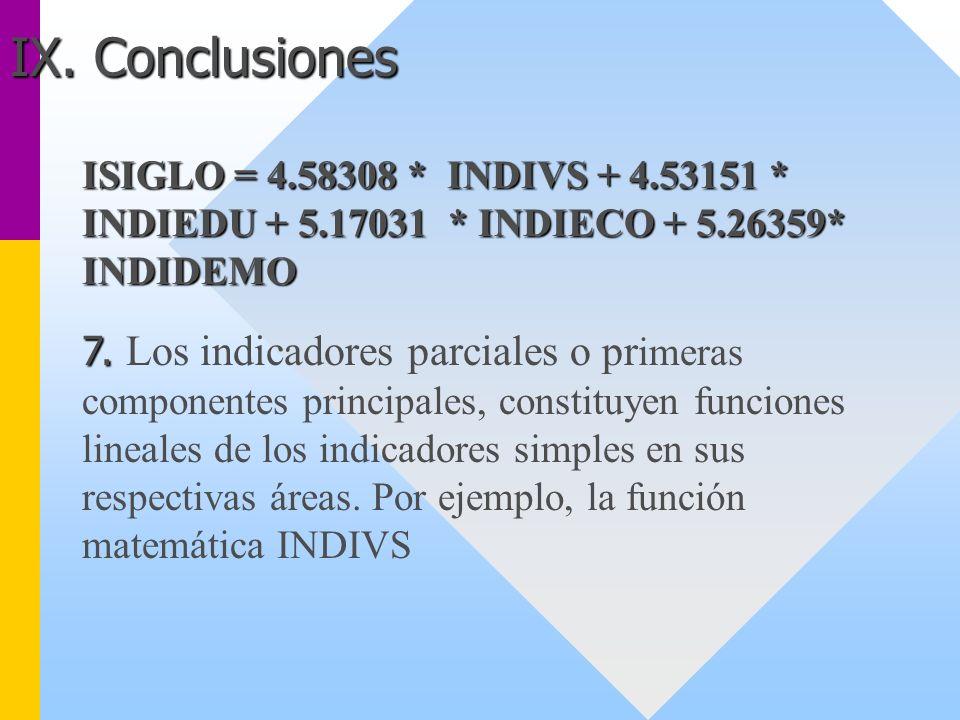 ISIGLO = 4.58308 * INDIVS + 4.53151 * INDIEDU + 5.17031 * INDIECO + 5.26359* INDIDEMO 7. 7. Los indicadores parciales o pr imeras componentes principa