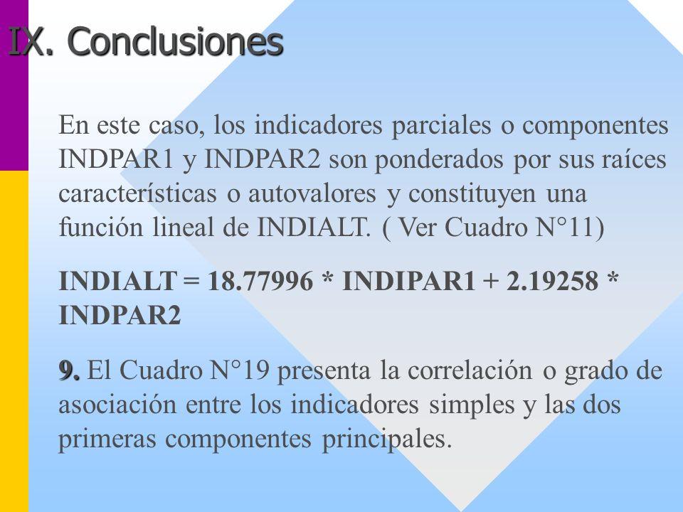 En este caso, los indicadores parciales o componentes INDPAR1 y INDPAR2 son ponderados por sus raíces características o autovalores y constituyen una