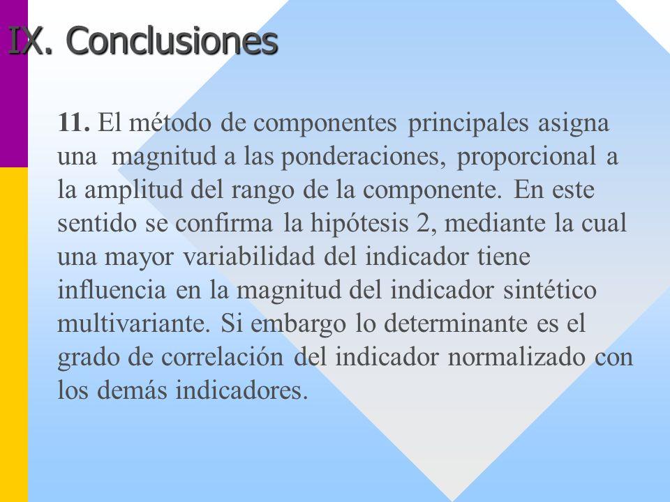 11. El método de componentes principales asigna una magnitud a las ponderaciones, proporcional a la amplitud del rango de la componente. En este senti