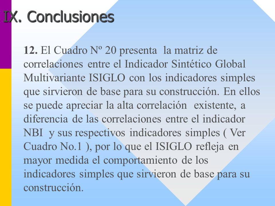 12. El Cuadro Nº 20 presenta la matriz de correlaciones entre el Indicador Sintético Global Multivariante ISIGLO con los indicadores simples que sirvi