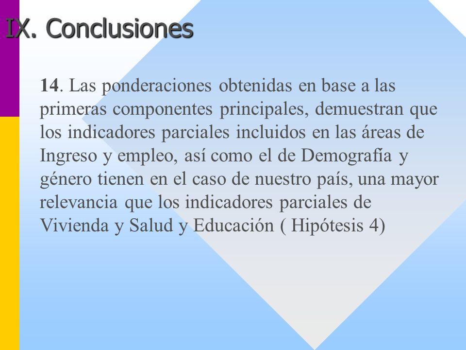 14. Las ponderaciones obtenidas en base a las primeras componentes principales, demuestran que los indicadores parciales incluidos en las áreas de Ing