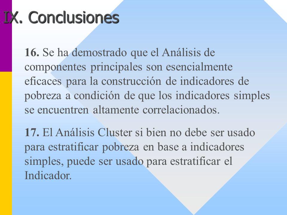 16. Se ha demostrado que el Análisis de componentes principales son esencialmente eficaces para la construcción de indicadores de pobreza a condición