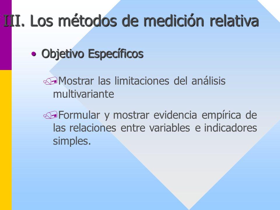 Objetivo EspecíficosObjetivo Específicos /Mostrar las limitaciones del análisis multivariante /Formular y mostrar evidencia empírica de las relaciones