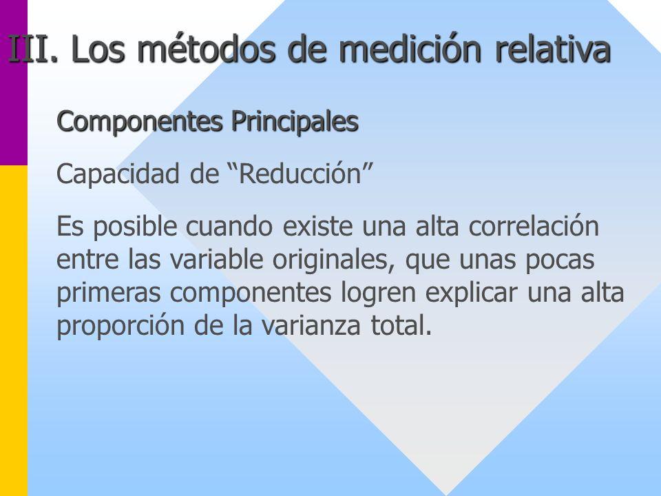 Componentes Principales Capacidad de Reducción Es posible cuando existe una alta correlación entre las variable originales, que unas pocas primeras co