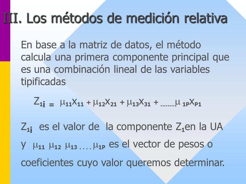 En base a la matriz de datos, el método calcula una primera componente principal que es una combinación lineal de las variables tipificadas Z 1 i = 11