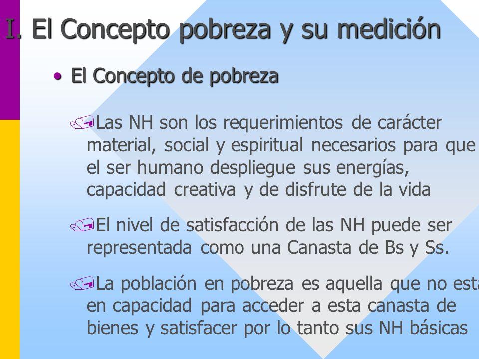 El Concepto de pobrezaEl Concepto de pobreza /Las NH son los requerimientos de carácter material, social y espiritual necesarios para que el ser human