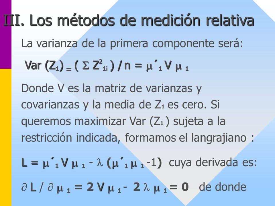 La varianza de la primera componente será: Var (Z)( Z 2 ) /n = ´V Var (Z 1 ) = ( Z 2 1i ) / n = ´ 1 V 1 Donde V es la matriz de varianzas y covarianza