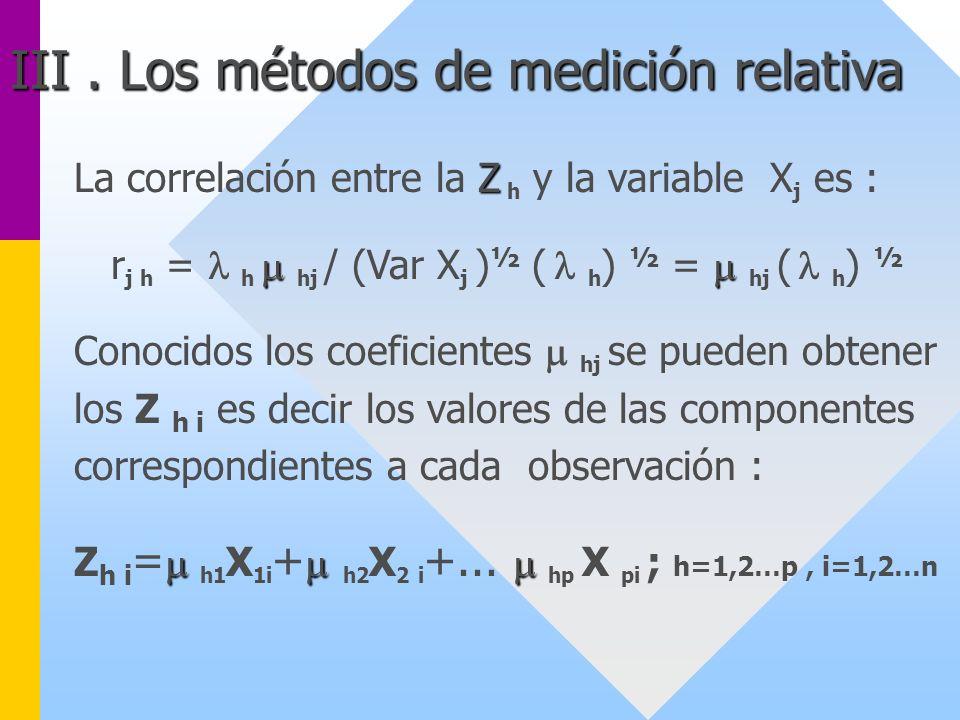 Z La correlación entre la Z h y la variable X j es : r j h = h hj / (Var X j ) ½ ( h ) ½ = hj ( h ) ½ Conocidos los coeficientes hj se pueden obtener