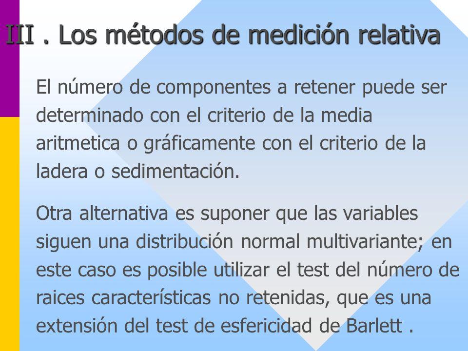 El número de componentes a retener puede ser determinado con el criterio de la media aritmetica o gráficamente con el criterio de la ladera o sediment