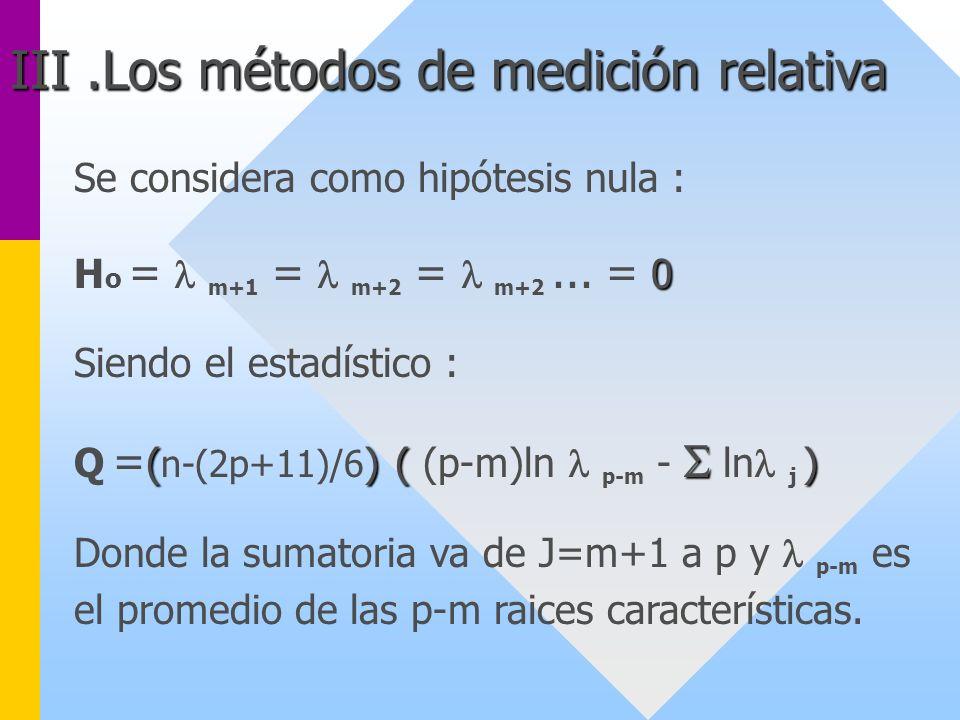 Se considera como hipótesis nula : 0 H o = m+1 = m+2 = m+2... = 0 Siendo el estadístico : () ( ) Q = ( n-(2p+11)/6 ) ( (p-m)ln p-m - ln j ) Donde la s