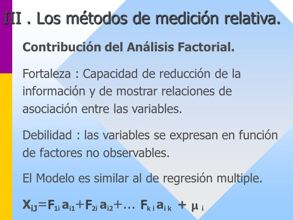 Contribución del Análisis Factorial. Fortaleza : Capacidad de reducción de la información y de mostrar relaciones de asociación entre las variables. D