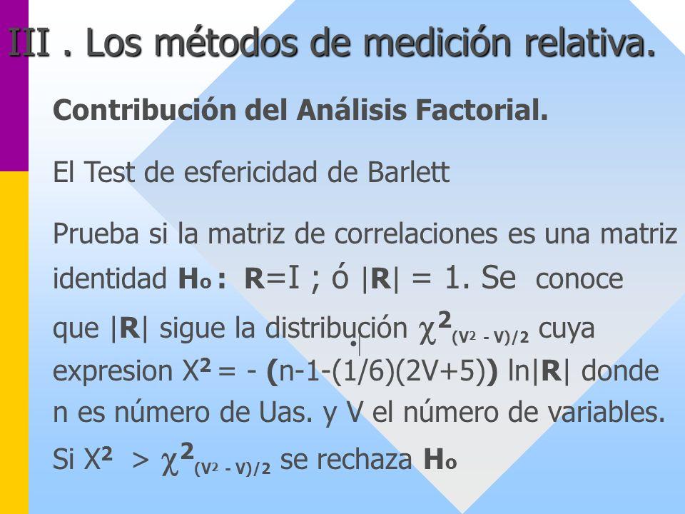 Contribución del Análisis Factorial. El Test de esfericidad de Barlett Prueba si la matriz de correlaciones es una matriz identidad H o : R =I ; ó |R|