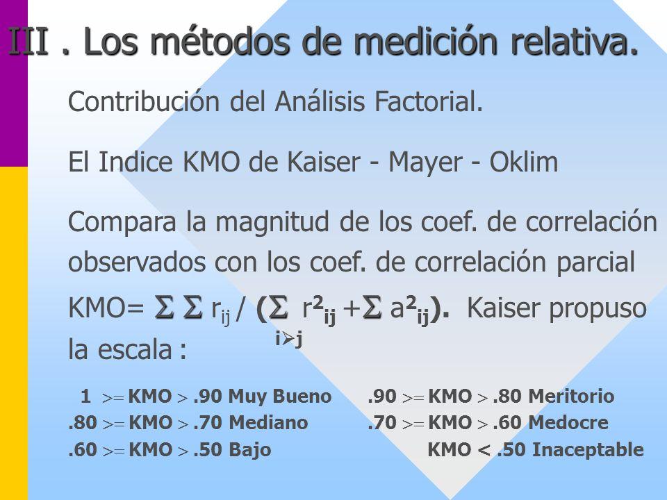 Contribución del Análisis Factorial. El Indice KMO de Kaiser - Mayer - Oklim Compara la magnitud de los coef. de correlación observados con los coef.