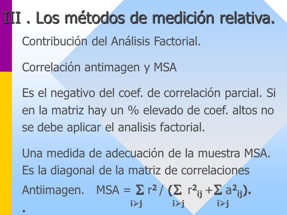Contribución del Análisis Factorial. Correlación antimagen y MSA Es el negativo del coef. de correlación parcial. Si en la matriz hay un % elevado de