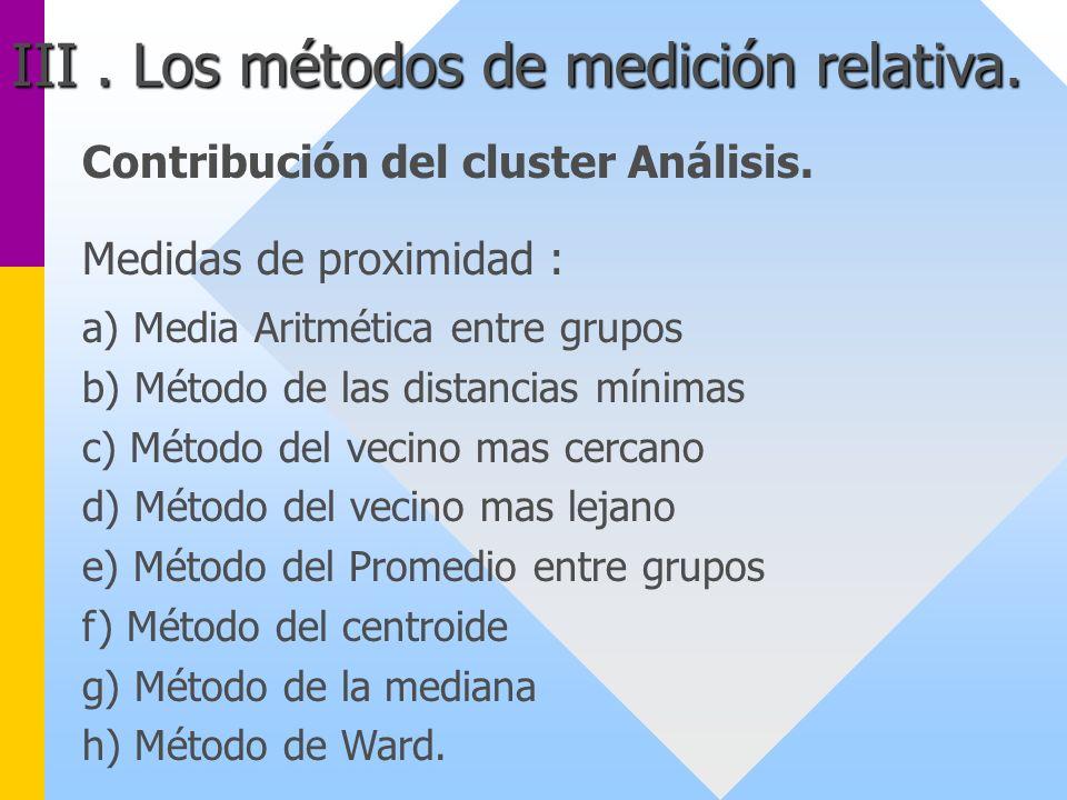 Contribución del cluster Análisis. Medidas de proximidad : a) Media Aritmética entre grupos b) Método de las distancias mínimas c) Método del vecino m