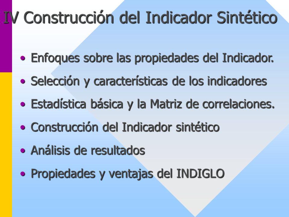 IV Construcción del Indicador Sintético Enfoques sobre las propiedades del Indicador.Enfoques sobre las propiedades del Indicador. Selección y caracte
