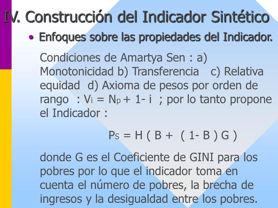 IV. Construcción del Indicador Sintético Enfoques sobre las propiedades del Indicador.Enfoques sobre las propiedades del Indicador. Condiciones de Ama