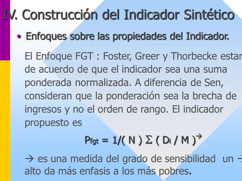 IV. Construcción del Indicador Sintético Enfoques sobre las propiedades del Indicador.Enfoques sobre las propiedades del Indicador. El Enfoque FGT : F