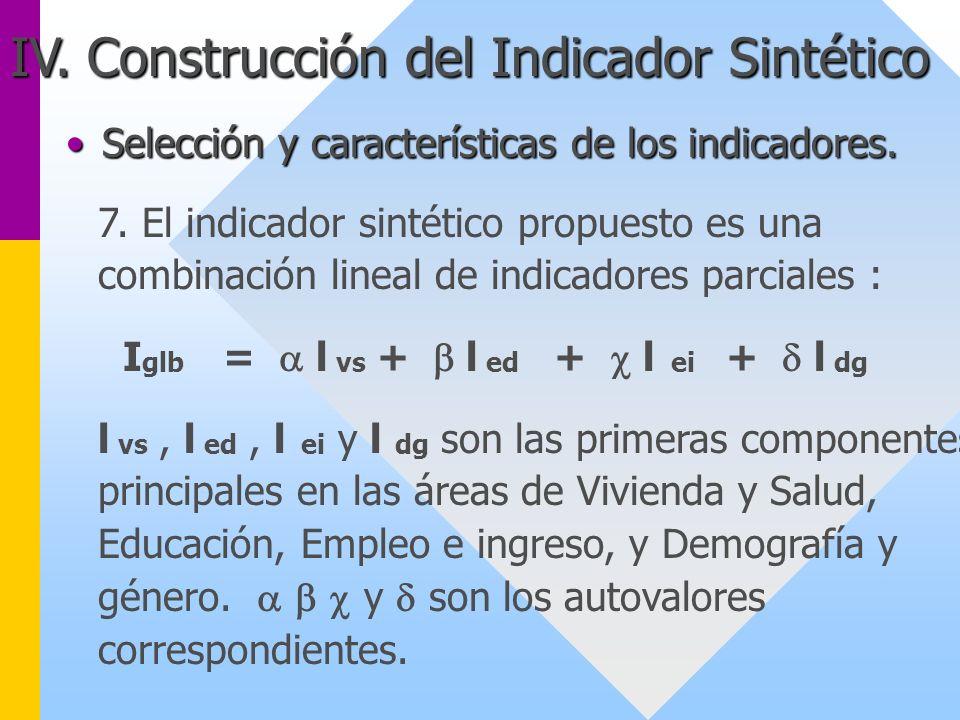 IV. Construcción del Indicador Sintético Selección y características de los indicadores.Selección y características de los indicadores. 7. El indicado