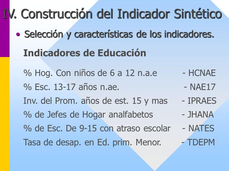 IV. Construcción del Indicador Sintético Selección y características de los indicadores.Selección y características de los indicadores. Indicadores de