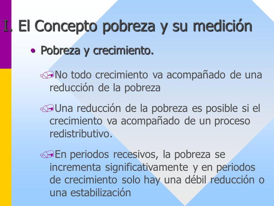 Problemas El Método no genera un indicador que resuma o compendie las múltiples facetas de la pobreza; por el contrario se generan 4 indicadores.