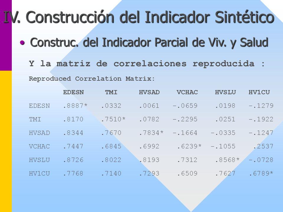 IV. Construcción del Indicador Sintético Construc. del Indicador Parcial de Viv. y SaludConstruc. del Indicador Parcial de Viv. y Salud Y la matriz de