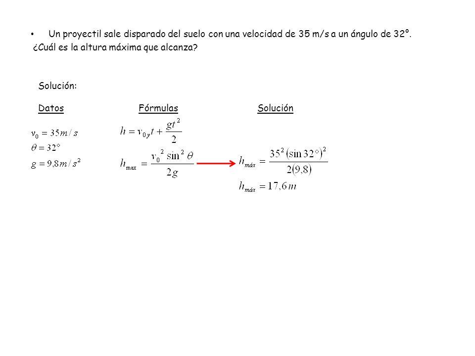 Un proyectil sale disparado del suelo con una velocidad de 35 m/s a un ángulo de 32°. ¿Cuál es la altura máxima que alcanza? Solución: Datos Fórmulas
