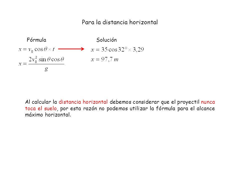 Para la distancia horizontal FórmulaSolución Al calcular la distancia horizontal debemos considerar que el proyectil nunca toca el suelo, por esta raz