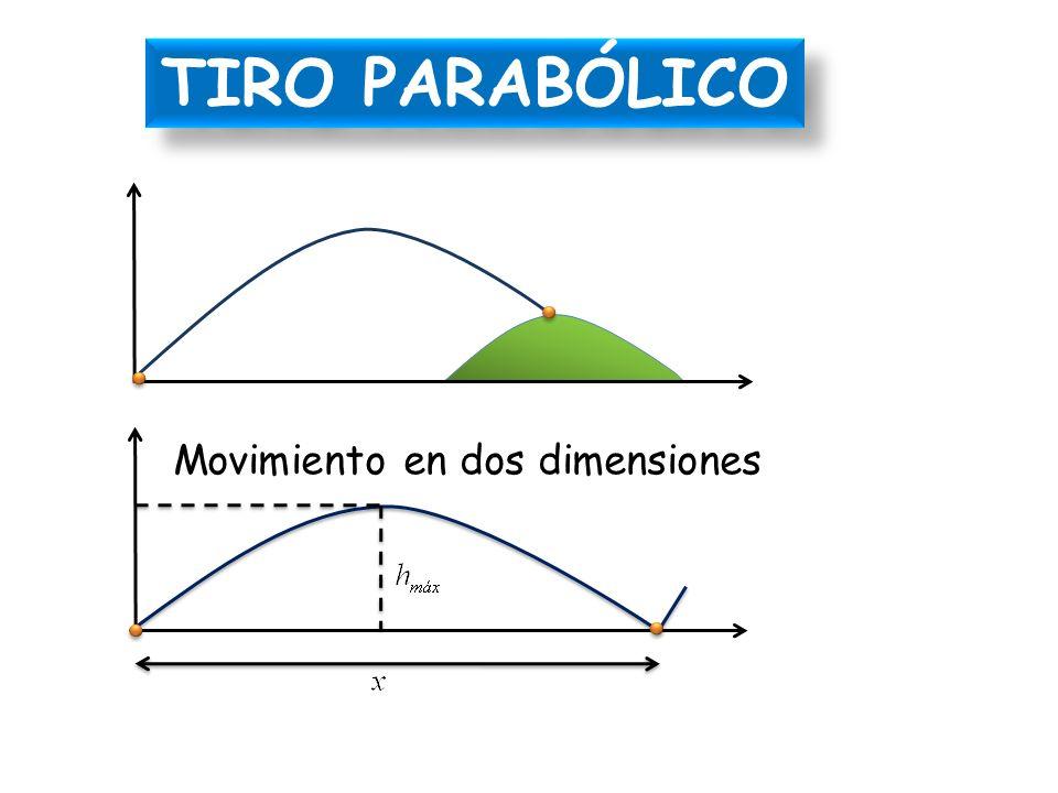 Eje x: MRU Eje y: MRUA ¿Qué tipo de movimiento desarrolla en cada dimensión?