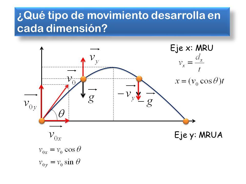 Para la distancia horizontal Solución Fórmulas