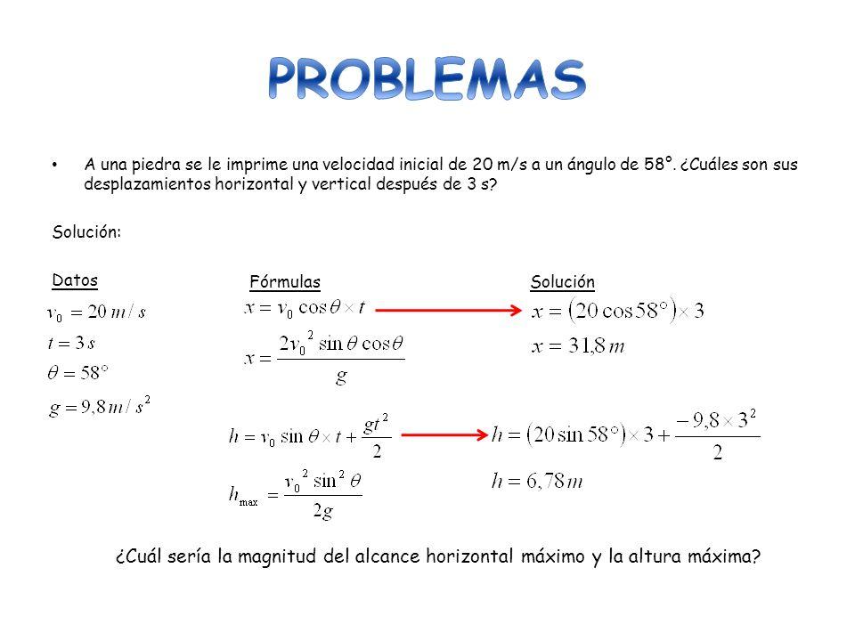 Para la distancia horizontal FórmulaSolución Al calcular la distancia horizontal debemos considerar que el proyectil nunca toca el suelo, por esta razón no podemos utilizar la fórmula para el alcance máximo horizontal.