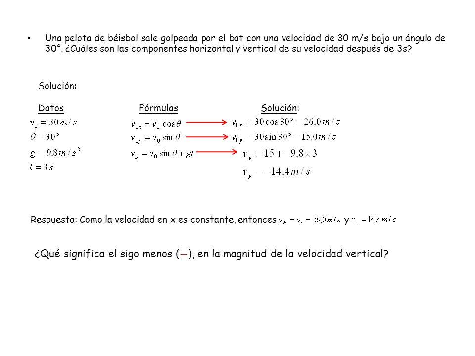 En el caso del problema anterior, ¿cuál es la altura máxima y cuál es el alcance del proyectil.