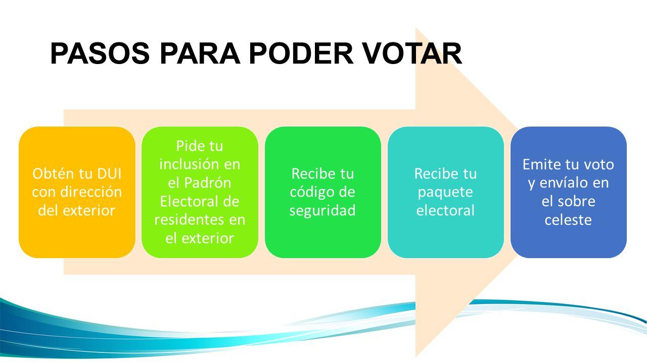 Obtén tu DUI con dirección del exterior Pide tu inclusión en el Padrón Electoral de residentes en el exterior Recibe tu código de seguridad Recibe tu