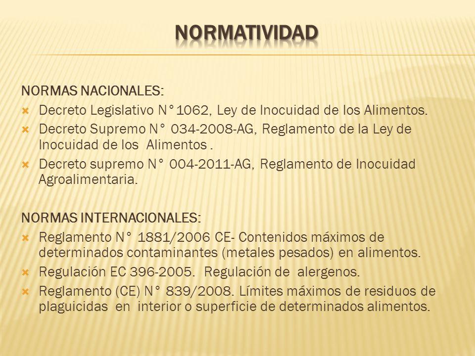 NORMAS NACIONALES: Decreto Legislativo N°1062, Ley de Inocuidad de los Alimentos. Decreto Supremo N° 034-2008-AG, Reglamento de la Ley de Inocuidad de
