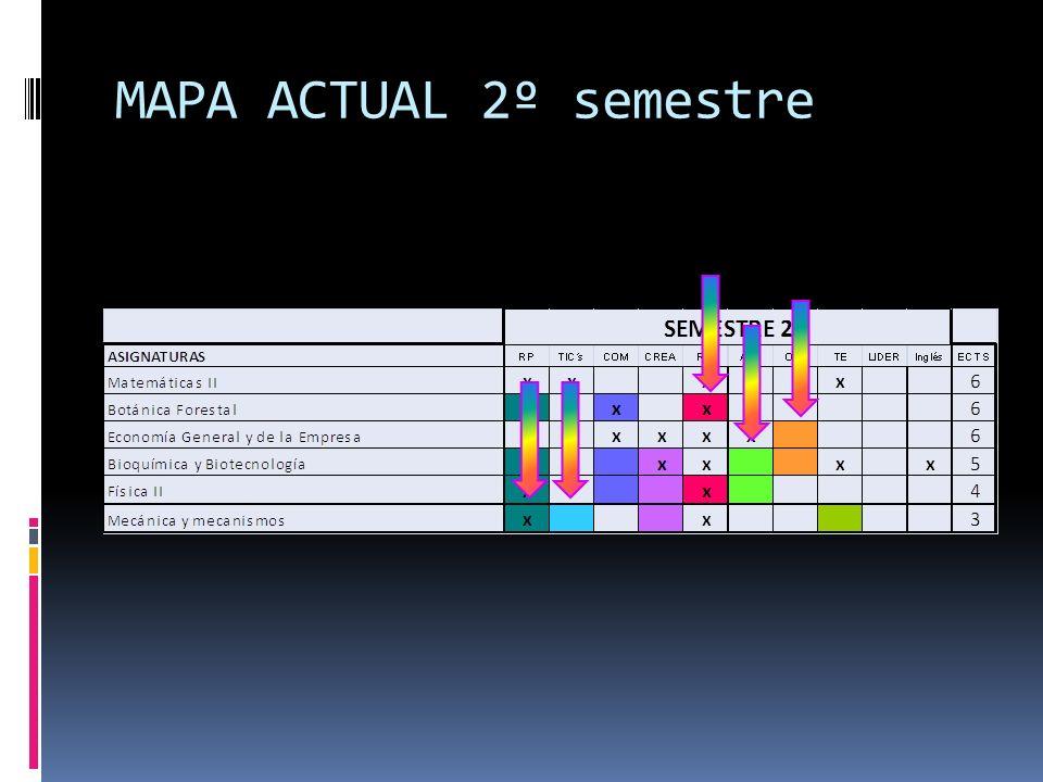 MAPA ACTUAL 2º semestre