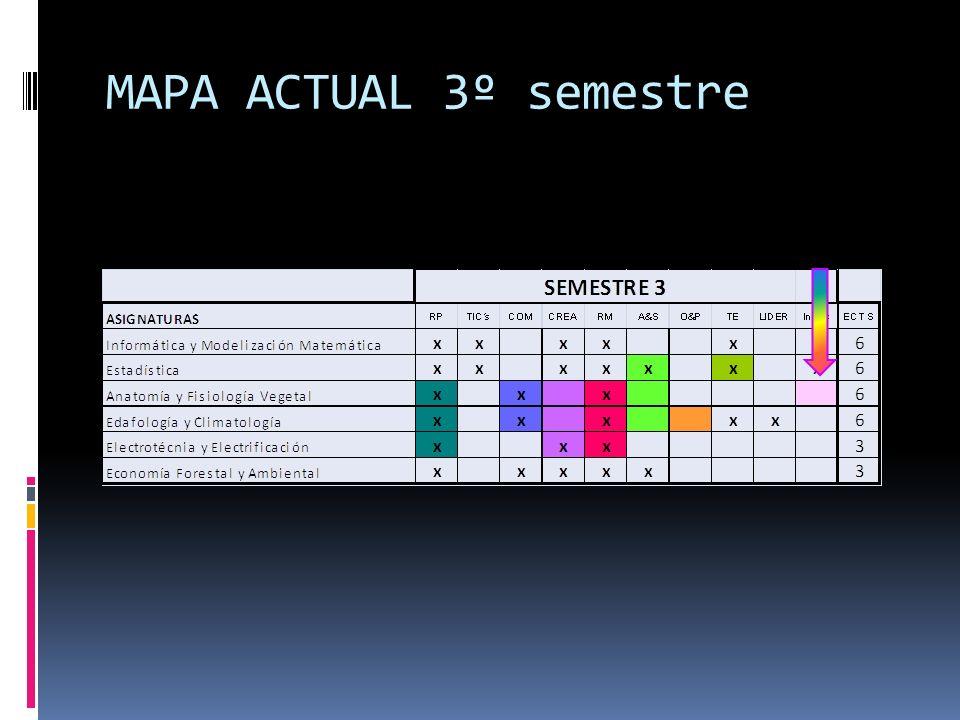 MAPA ACTUAL 3º semestre