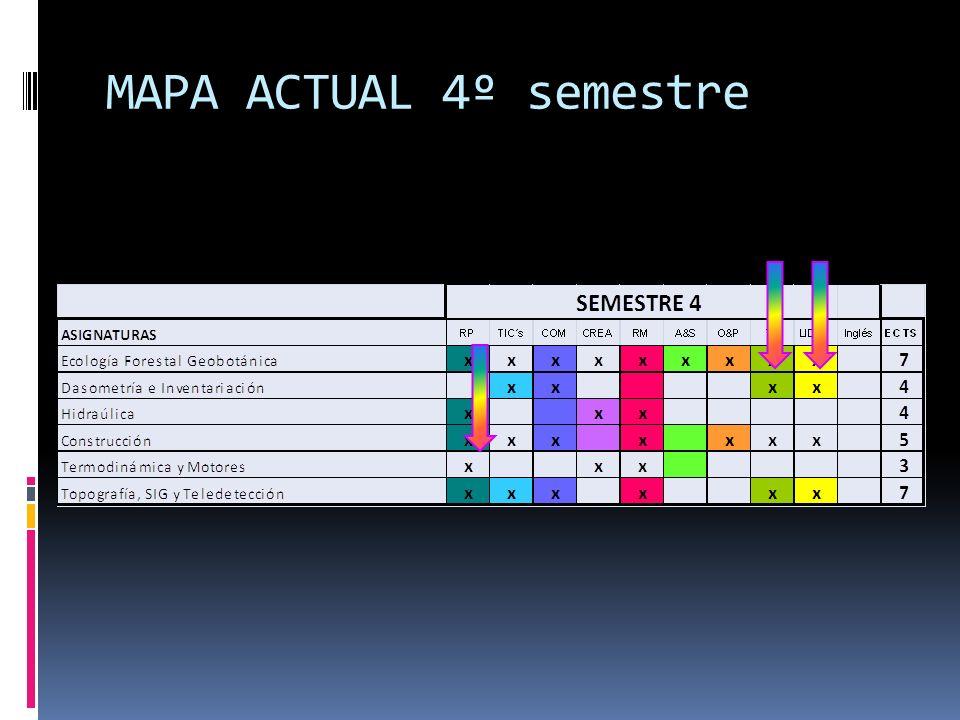 MAPA ACTUAL 4º semestre