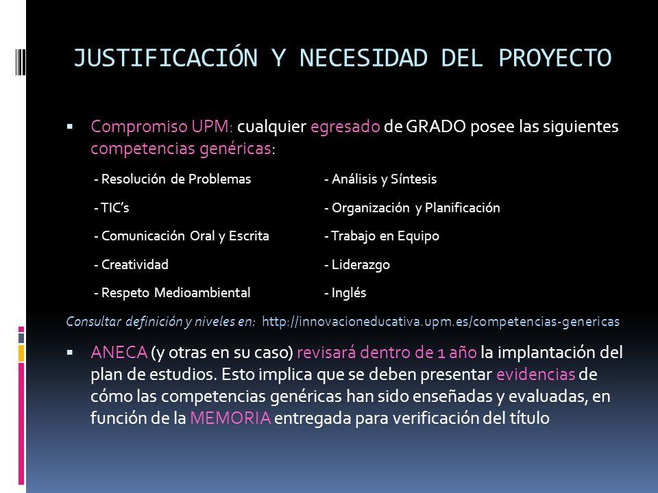 JUSTIFICACIÓN Y NECESIDAD DEL PROYECTO Compromiso UPM: cualquier egresado de GRADO posee las siguientes competencias genéricas: - Resolución de Problemas- Análisis y Síntesis - TICs- Organización y Planificación - Comunicación Oral y Escrita- Trabajo en Equipo - Creatividad- Liderazgo - Respeto Medioambiental- Inglés Consultar definición y niveles en: http://innovacioneducativa.upm.es/competencias-genericas ANECA (y otras en su caso) revisará dentro de 1 año la implantación del plan de estudios.