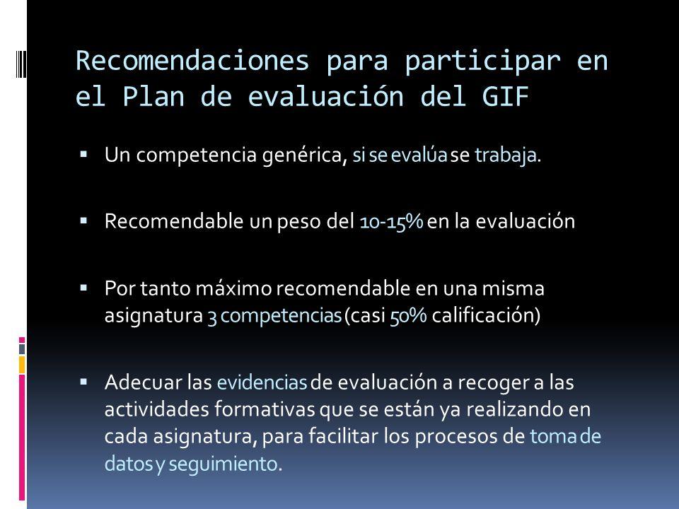 Recomendaciones para participar en el Plan de evaluación del GIF Un competencia genérica, si se evalúa se trabaja.