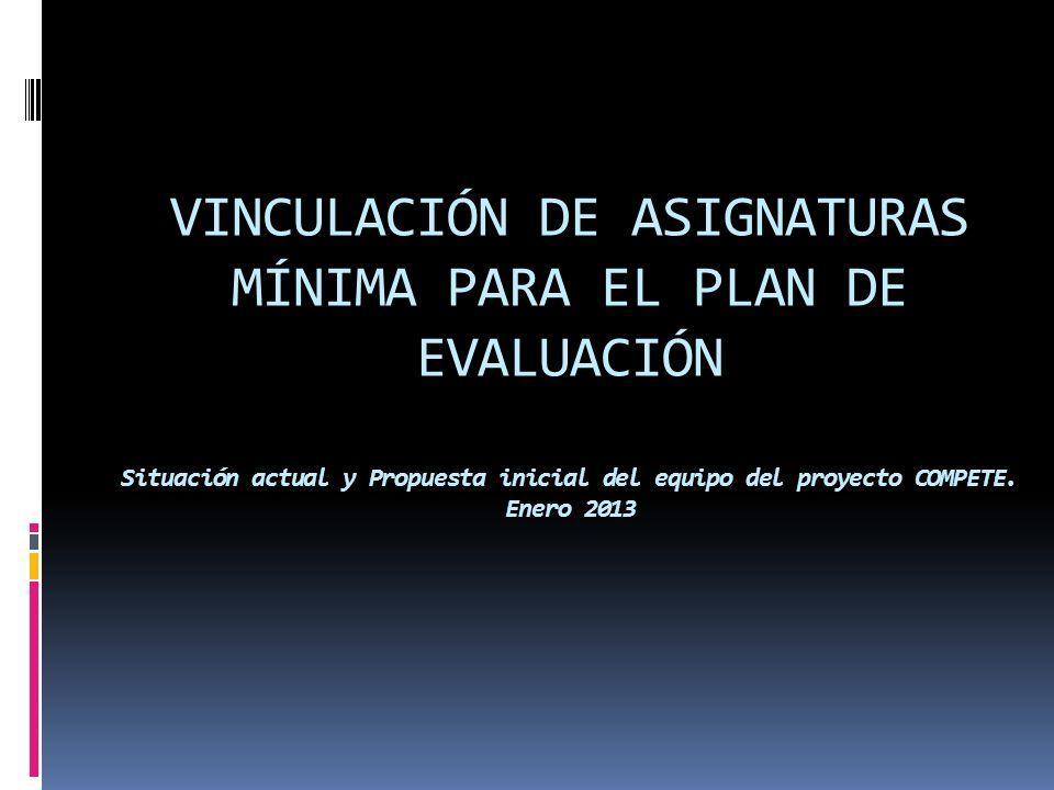 VINCULACIÓN DE ASIGNATURAS MÍNIMA PARA EL PLAN DE EVALUACIÓN Situación actual y Propuesta inicial del equipo del proyecto COMPETE.