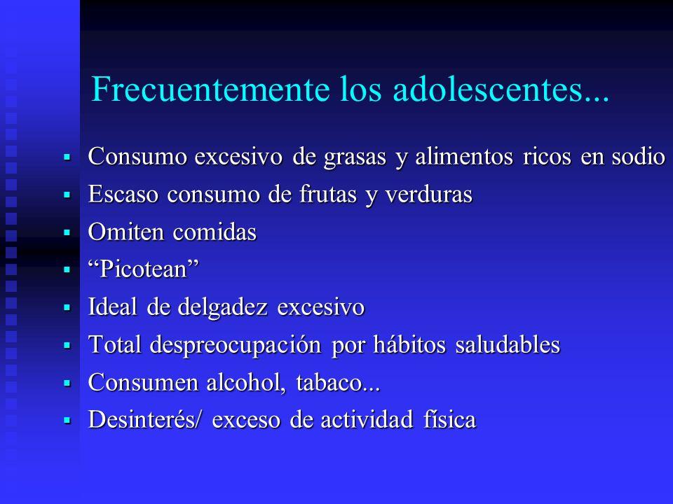 Frecuentemente los adolescentes... Consumo excesivo de grasas y alimentos ricos en sodio Consumo excesivo de grasas y alimentos ricos en sodio Escaso