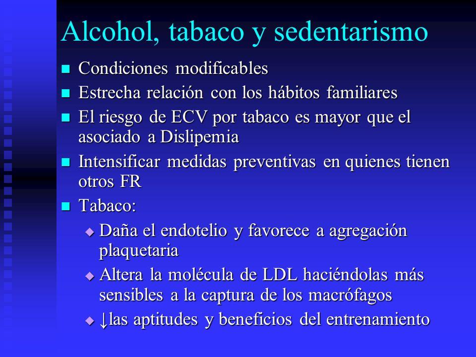 Alcohol, tabaco y sedentarismo Condiciones modificables Condiciones modificables Estrecha relación con los hábitos familiares Estrecha relación con lo