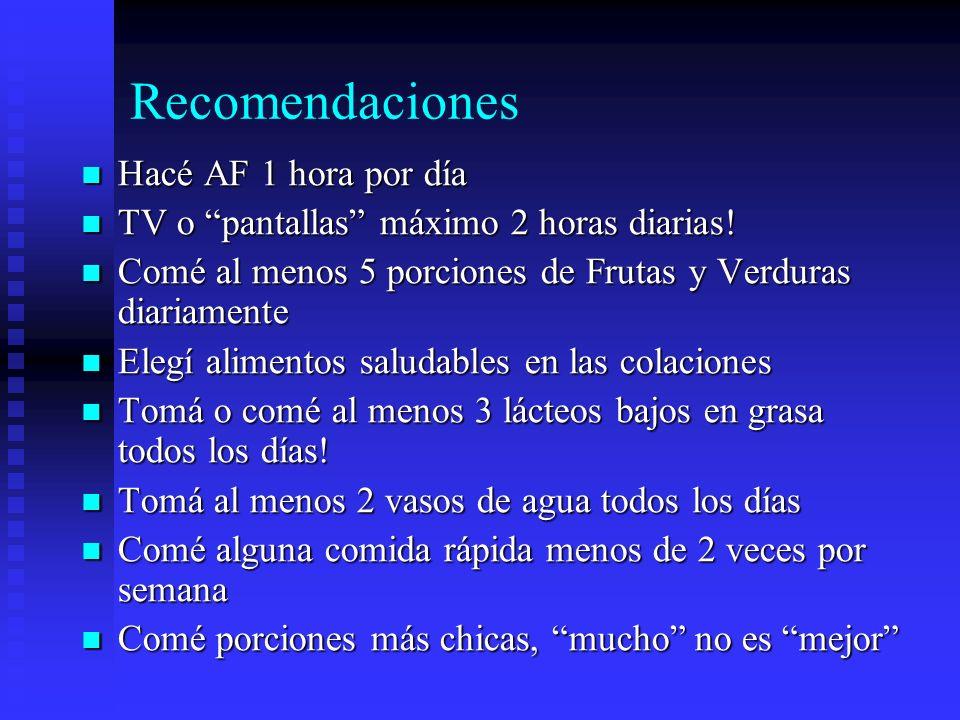Recomendaciones Hacé AF 1 hora por día Hacé AF 1 hora por día TV o pantallas máximo 2 horas diarias! TV o pantallas máximo 2 horas diarias! Comé al me