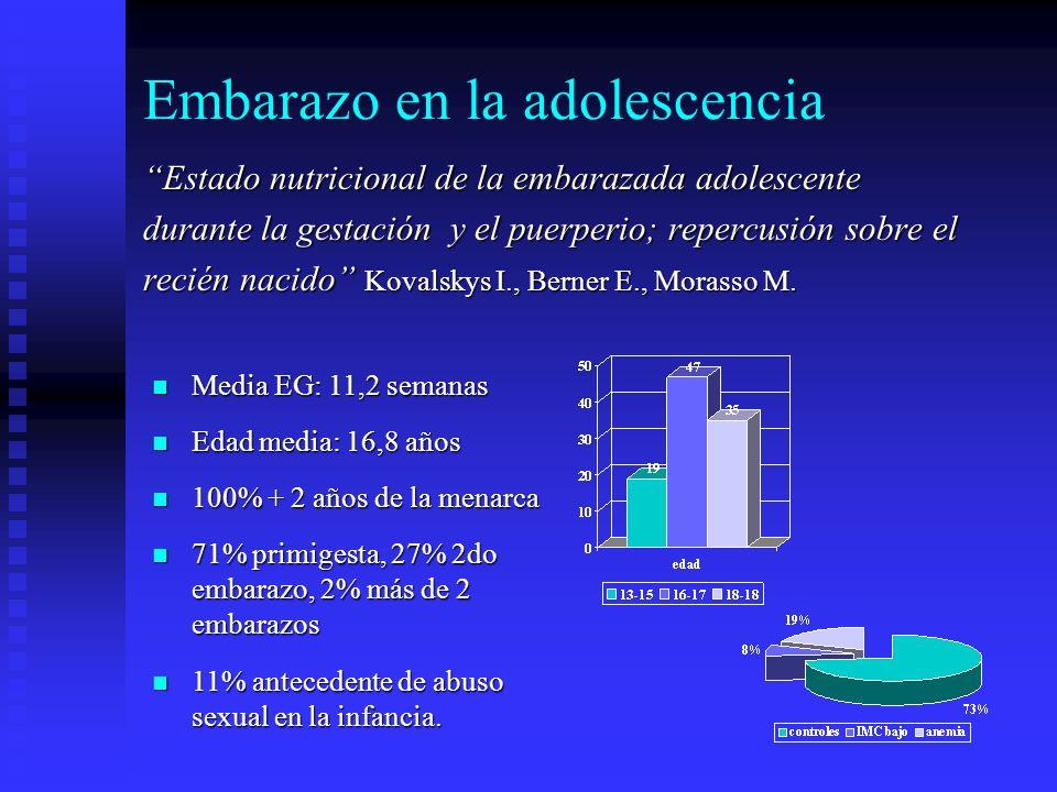 Embarazo en la adolescencia Estado nutricional de la embarazada adolescente durante la gestación y el puerperio; repercusión sobre el recién nacido Ko