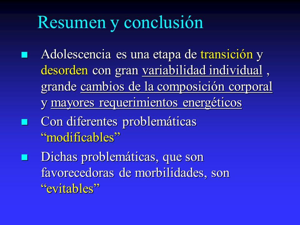 Resumen y conclusión Adolescencia es una etapa de transición y desorden con gran variabilidad individual, grande cambios de la composición corporal y