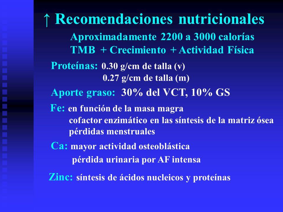 Zinc: síntesis de ácidos nucleicos y proteínas Recomendaciones nutricionales Aproximadamente 2200 a 3000 calorías TMB + Crecimiento + Actividad Física