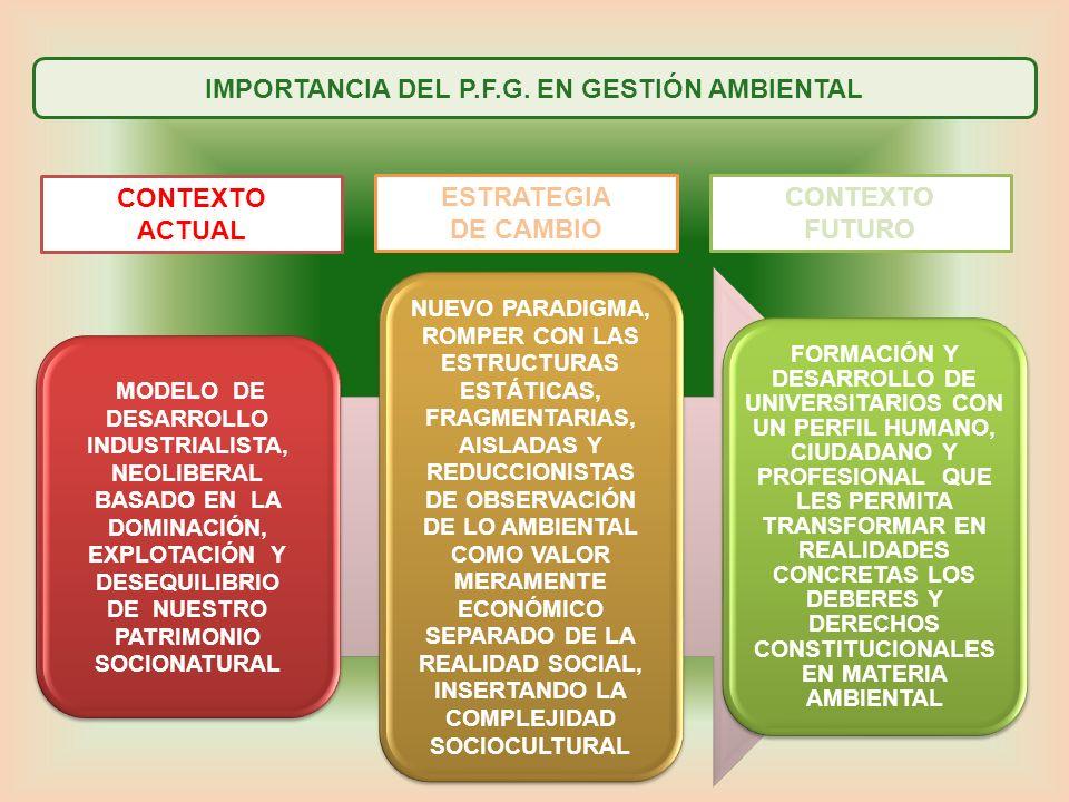 MODELO DE DESARROLLO INDUSTRIALISTA, NEOLIBERAL BASADO EN LA DOMINACIÓN, EXPLOTACIÓN Y DESEQUILIBRIO DE NUESTRO PATRIMONIO SOCIONATURAL NUEVO PARADIGM