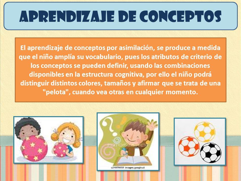 El aprendizaje de conceptos por asimilación, se produce a medida que el niño amplía su vocabulario, pues los atributos de criterio de los conceptos se